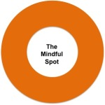 Themindfulspot